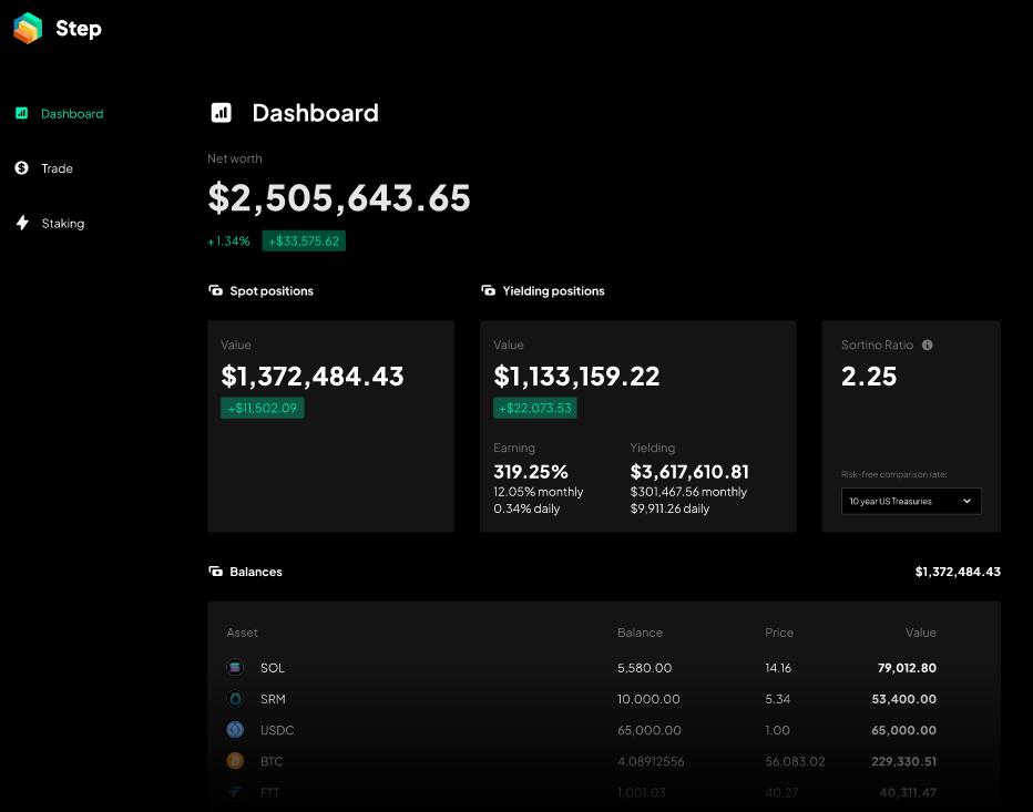 Step Finance est un agrégateur déployé sur le réseau Solana